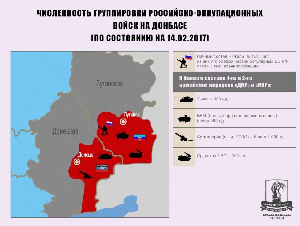 Когда днр войдет в состав российской федерации