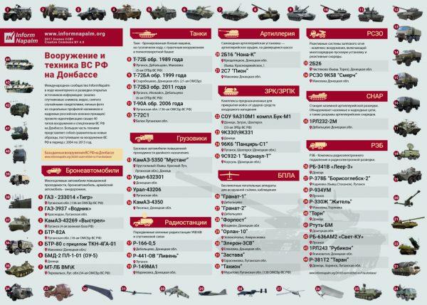 Infographicru-1536x1097-1-600x429.jpg